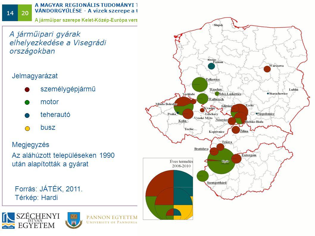 A MAGYAR REGIONÁLIS TUDOMÁNYI TÁRSASÁG IX. KÖZ- ÉS VÁNDORGYŰLÉSE - A vizek szerepe a területi fejlődésben 2011.11.24-25 1420 A járműipar szerepe Kelet