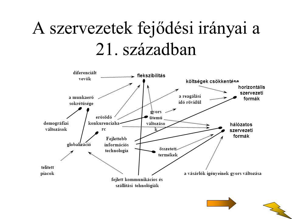 A szervezetek fejődési irányai a 21.