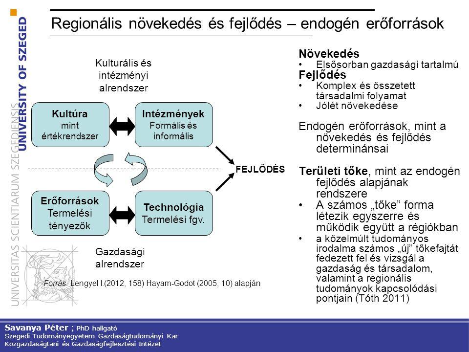 """Területi tőke értelmezése és rendszerezése OECD (2001) Anyagi és nem anyagi erőforrások egyaránt megjelennek Földrajzi adottságok, termelési lehetőségek Agglomerációs gazdaságok Iparági körzetek, klaszterek Üzleti hálózatok (KKV szektor fejlettsége Életminőség (jövedelmek és vásárlóerő) Terület hagyományai, szokásai Együttműködési készség (kockázatok és hajlandóság, informális hálózatok és normák) Formális társadalmi intézmények (fő letéteményes helyi kormányzat) és szabályok Tudásgazdaság szereplőinek együttműködése Savanya Péter ; PhD hallgató Szegedi Tudományegyetem Gazdaságtudományi Kar Közgazdaságtani és Gazdaságfejlesztési Intézet Camagni (2008) Pénzügyi rendszer regionális csatornái A régió gazdaságát jellemző technológiai rendszer A termelési rendszert jellemző szaktudás (hagyományok, tudás, know-how) Kölcsönösségre épülő kapcsolatok (szociális, gazdasági, politikai kapcsolatok és interdependenciák) Helyi kultúrális értékek rendszere és """"helyi identitás Normák és a társadalom működésnek informális szabályozó rendszerei Formális intézmények (kiemelten a helyi igazgatás és kormányzás) és szabályrendszerek, szabályozói gyakorlatok Az elért termelékenység a régiók sajátos """"tőkeszerkezetétől függnek"""