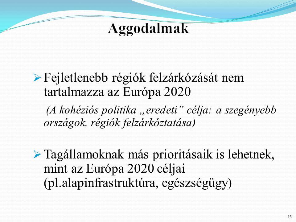 """15  Fejletlenebb régiók felzárkózását nem tartalmazza az Európa 2020 (A kohéziós politika """"eredeti célja: a szegényebb országok, régiók felzárkóztatása)  Tagállamoknak más prioritásaik is lehetnek, mint az Európa 2020 céljai (pl.alapinfrastruktúra, egészségügy)"""