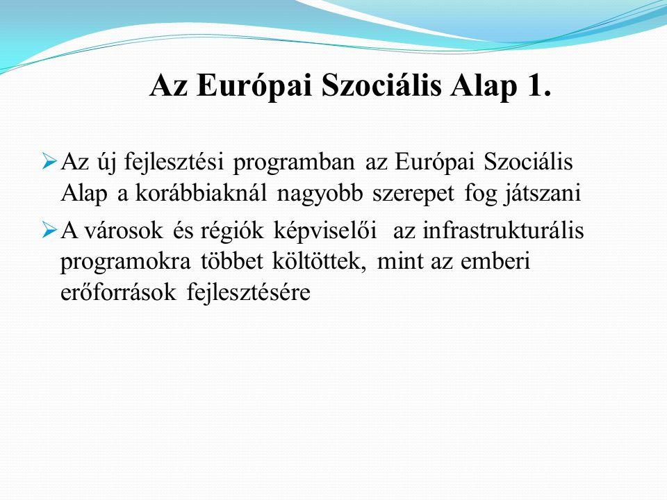 Az Európai Szociális Alap 1.