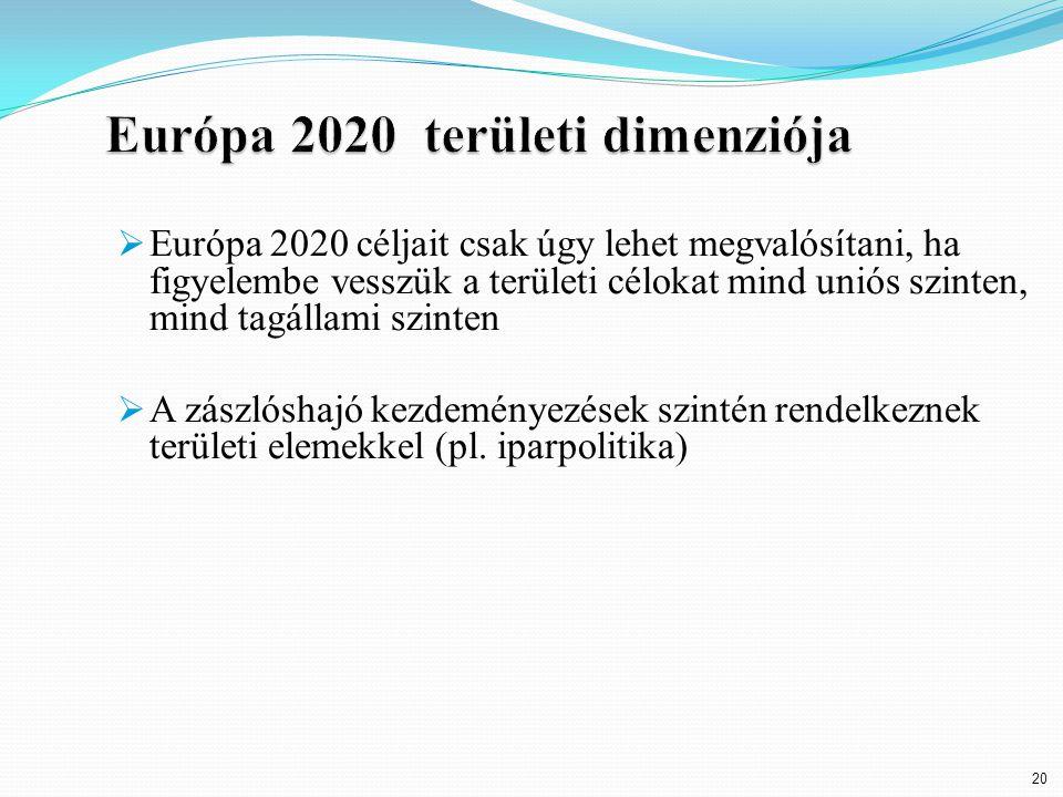 20  Európa 2020 céljait csak úgy lehet megvalósítani, ha figyelembe vesszük a területi célokat mind uniós szinten, mind tagállami szinten  A zászlóshajó kezdeményezések szintén rendelkeznek területi elemekkel (pl.