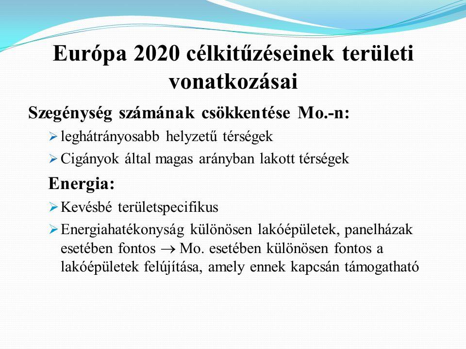 Európa 2020 célkitűzéseinek területi vonatkozásai Szegénység számának csökkentése Mo.-n:  leghátrányosabb helyzetű térségek  Cigányok által magas arányban lakott térségek Energia:  Kevésbé területspecifikus  Energiahatékonyság különösen lakóépületek, panelházak esetében fontos  Mo.