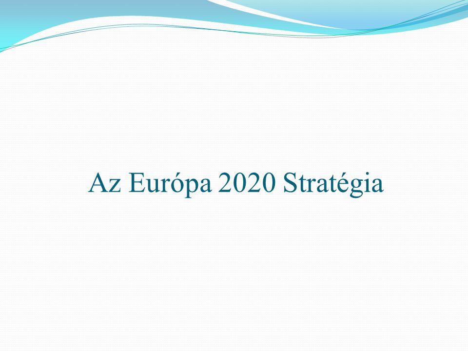 Az Európa 2020 Stratégia