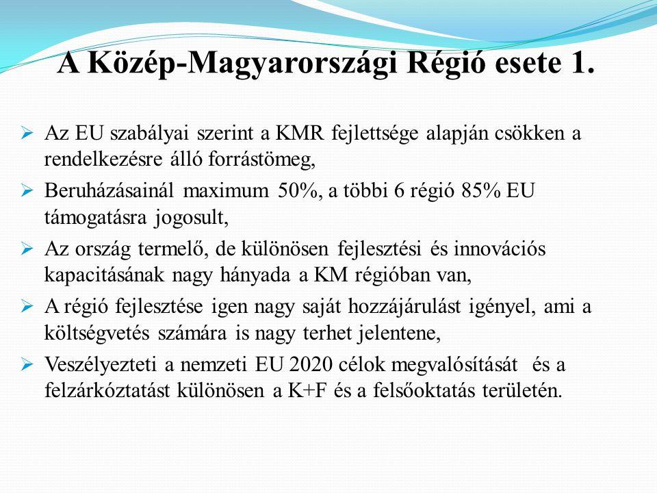 A Közép-Magyarországi Régió esete 1.