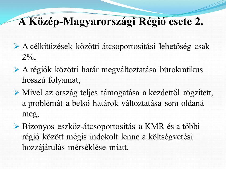 A Közép-Magyarországi Régió esete 2.