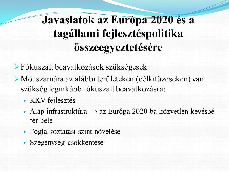 Javaslatok az Európa 2020 és a tagállami fejlesztéspolitika összeegyeztetésére  Fókuszált beavatkozások szükségesek  Mo.
