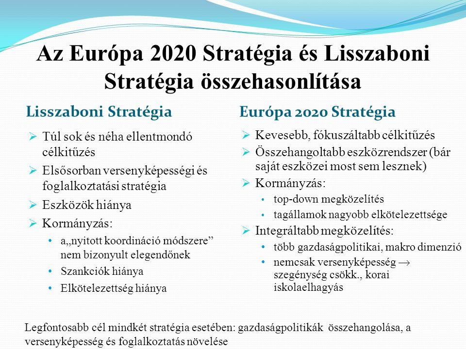 """Az Európa 2020 Stratégia és Lisszaboni Stratégia összehasonlítása Lisszaboni Stratégia Európa 2020 Stratégia  Túl sok és néha ellentmondó célkitűzés  Elsősorban versenyképességi és foglalkoztatási stratégia  Eszközök hiánya  Kormányzás: a""""nyitott koordináció módszere nem bizonyult elegendőnek Szankciók hiánya Elkötelezettség hiánya  Kevesebb, fókuszáltabb célkitűzés  Összehangoltabb eszközrendszer (bár saját eszközei most sem lesznek)  Kormányzás: top-down megközelítés tagállamok nagyobb elkötelezettsége  Integráltabb megközelítés: több gazdaságpolitikai, makro dimenzió nemcsak versenyképesség  szegénység csökk., korai iskolaelhagyás Legfontosabb cél mindkét stratégia esetében: gazdaságpolitikák összehangolása, a versenyképesség és foglalkoztatás növelése"""