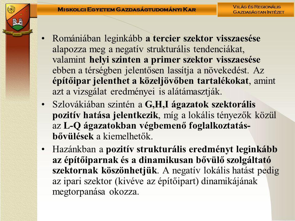 Miskolci Egyetem Gazdaságtudományi Kar Világ és Regionális Gazdaságtan Intézet Romániában leginkább a tercier szektor visszaesése alapozza meg a negatív strukturális tendenciákat, valamint helyi szinten a primer szektor visszaesése ebben a térségben jelentősen lassítja a növekedést.