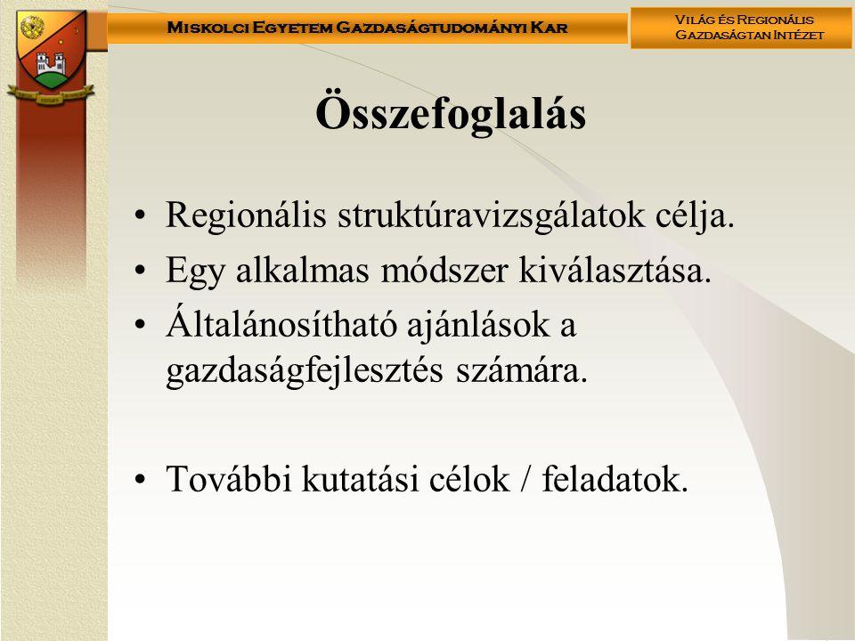 Miskolci Egyetem Gazdaságtudományi Kar Világ és Regionális Gazdaságtan Intézet Köszönöm a figyelmüket!