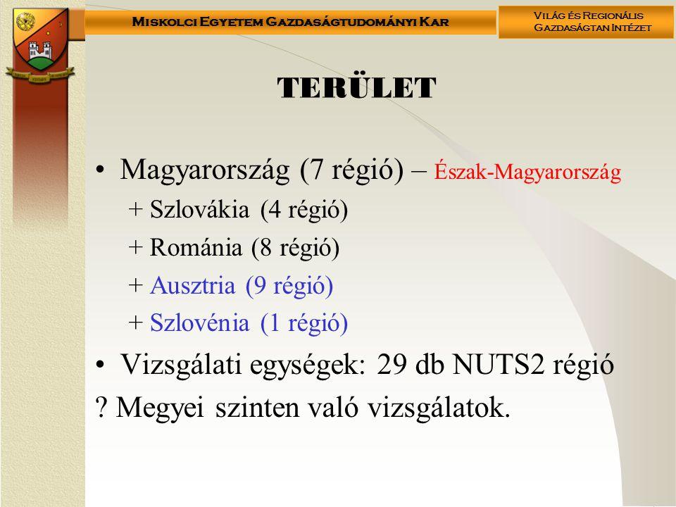 Miskolci Egyetem Gazdaságtudományi Kar Világ és Regionális Gazdaságtan Intézet TERÜLET Magyarország (7 régió) – Észak-Magyarország + Szlovákia (4 régió) + Románia (8 régió) + Ausztria (9 régió) + Szlovénia (1 régió) Vizsgálati egységek: 29 db NUTS2 régió .