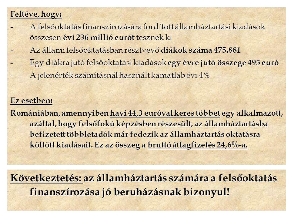 Feltéve, hogy: -A felsőoktatás finanszírozására fordított államháztartási kiadások összesen évi 236 millió eurót tesznek ki -Az állami felsőoktatásban résztvevő diákok száma 475.881 -Egy diákra jutó felsőoktatási kiadások egy évre jutó összege 495 euró -A jelenérték számításnál használt kamatláb évi 4% Ez esetben: Romániában, amennyiben havi 44,3 euróval keres többet egy alkalmazott, azáltal, hogy felsőfokú képzésben részesült, az államháztartásba befizetett többletadók már fedezik az államháztartás oktatásra költött kiadásait.