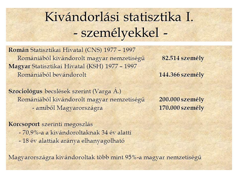 Kivándorlási statisztika I. - személyekkel - Román Statisztikai Hivatal (CNS) 1977 – 1997 Romániából kivándorolt magyar nemzetiségű 82.514 személy Mag