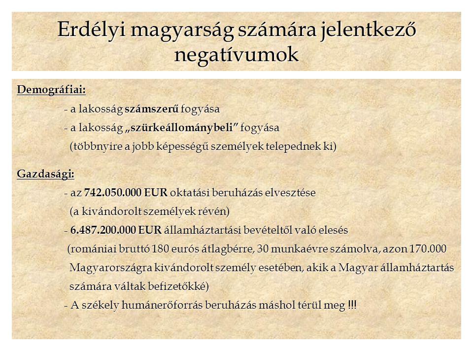 """Erdélyi magyarság számára jelentkező negatívumok Demográfiai: - a lakosság számszerű fogyása - a lakosság számszerű fogyása - a lakosság """"szürkeállománybeli fogyása - a lakosság """"szürkeállománybeli fogyása (többnyire a jobb képességű személyek telepednek ki) (többnyire a jobb képességű személyek telepednek ki)Gazdasági: - az 742.050.000 EUR oktatási beruházás elvesztése - az 742.050.000 EUR oktatási beruházás elvesztése (a kivándorolt személyek révén) (a kivándorolt személyek révén) - 6.487.200.000 EUR államháztartási bevételtől való elesés - 6.487.200.000 EUR államháztartási bevételtől való elesés (romániai bruttó 180 eurós átlagbérre, 30 munkaévre számolva, azon 170.000 (romániai bruttó 180 eurós átlagbérre, 30 munkaévre számolva, azon 170.000 Magyarországra kivándorolt személy esetében, akik a Magyar államháztartás Magyarországra kivándorolt személy esetében, akik a Magyar államháztartás számára váltak befizetőkké) számára váltak befizetőkké) - A székely humánerőforrás beruházás máshol térül meg !!!"""