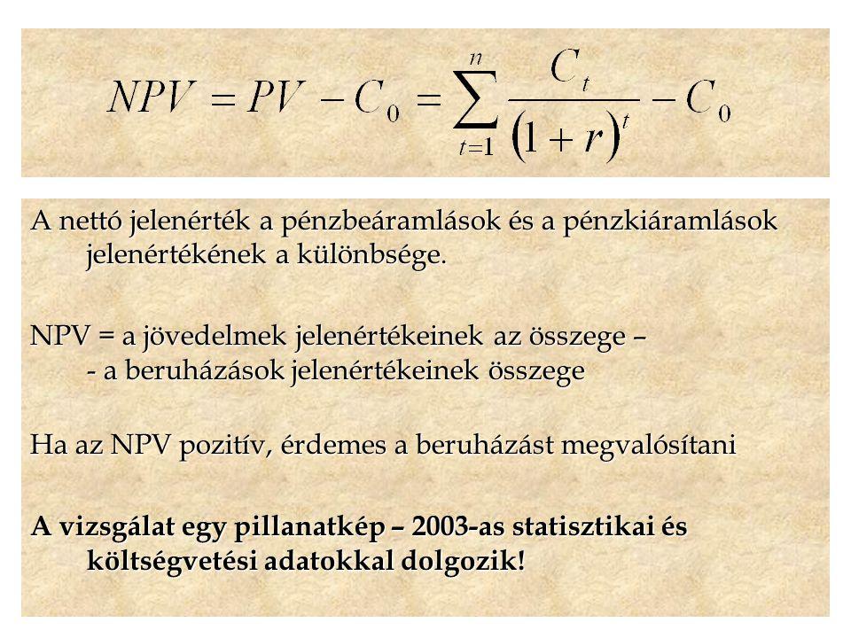 A nettó jelenérték a pénzbeáramlások és a pénzkiáramlások jelenértékének a különbsége. NPV = a jövedelmek jelenértékeinek az összege – - a beruházások