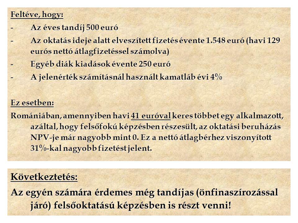 Feltéve, hogy: - Az éves tandíj 500 euró - Az oktatás ideje alatt elveszített fizetés évente 1.548 euró (havi 129 eurós nettó átlagfizetéssel számolva