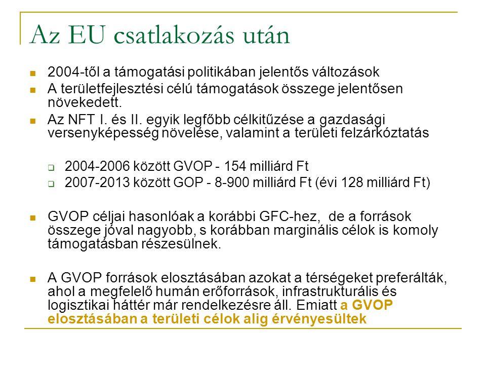 Az EU csatlakozás után 2004-től a támogatási politikában jelentős változások A területfejlesztési célú támogatások összege jelentősen növekedett. Az N