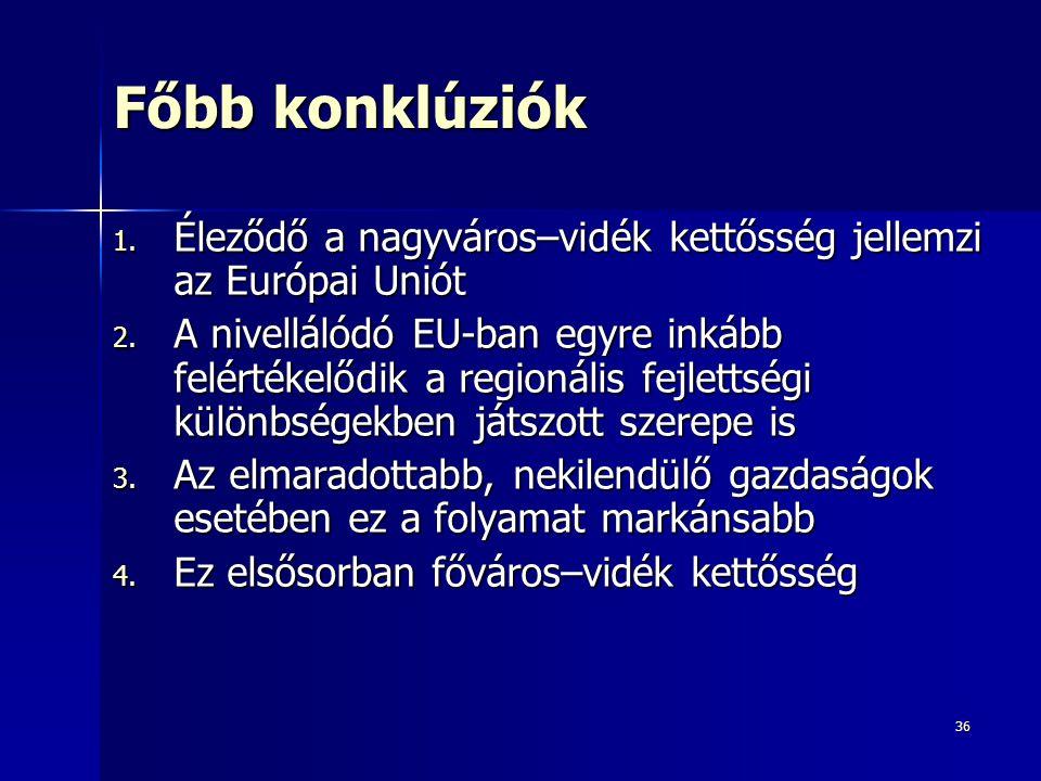 36 Főbb konklúziók 1. Éleződő a nagyváros–vidék kettősség jellemzi az Európai Uniót 2. A nivellálódó EU-ban egyre inkább felértékelődik a regionális f
