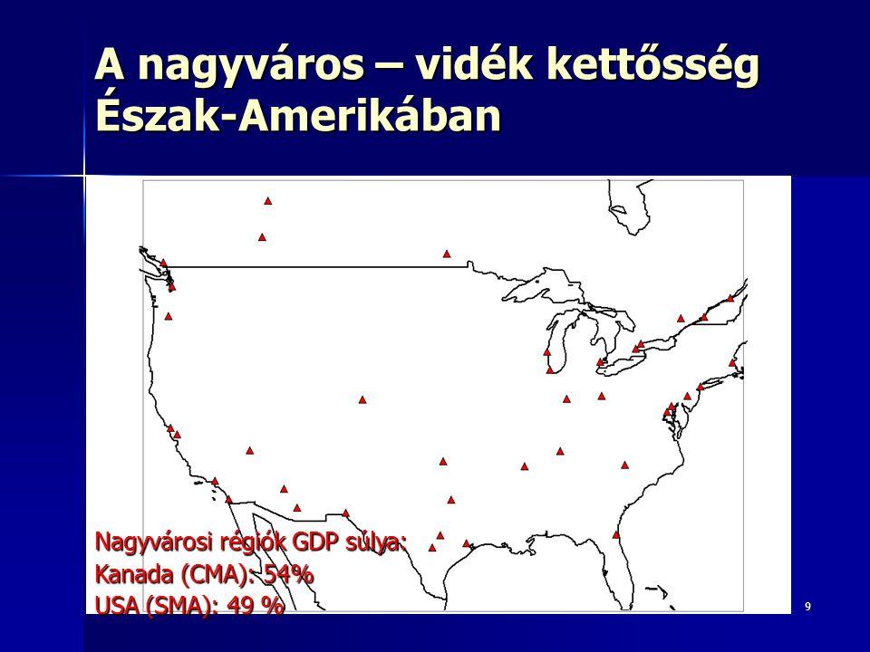 9 A nagyváros – vidék kettősség Észak-Amerikában Nagyvárosi régiók GDP súlya: Kanada (CMA): 54% USA (SMA): 49 %