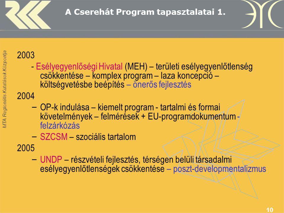 MTA Regionális Kutatások Központja 10 A Cserehát Program tapasztalatai 1.