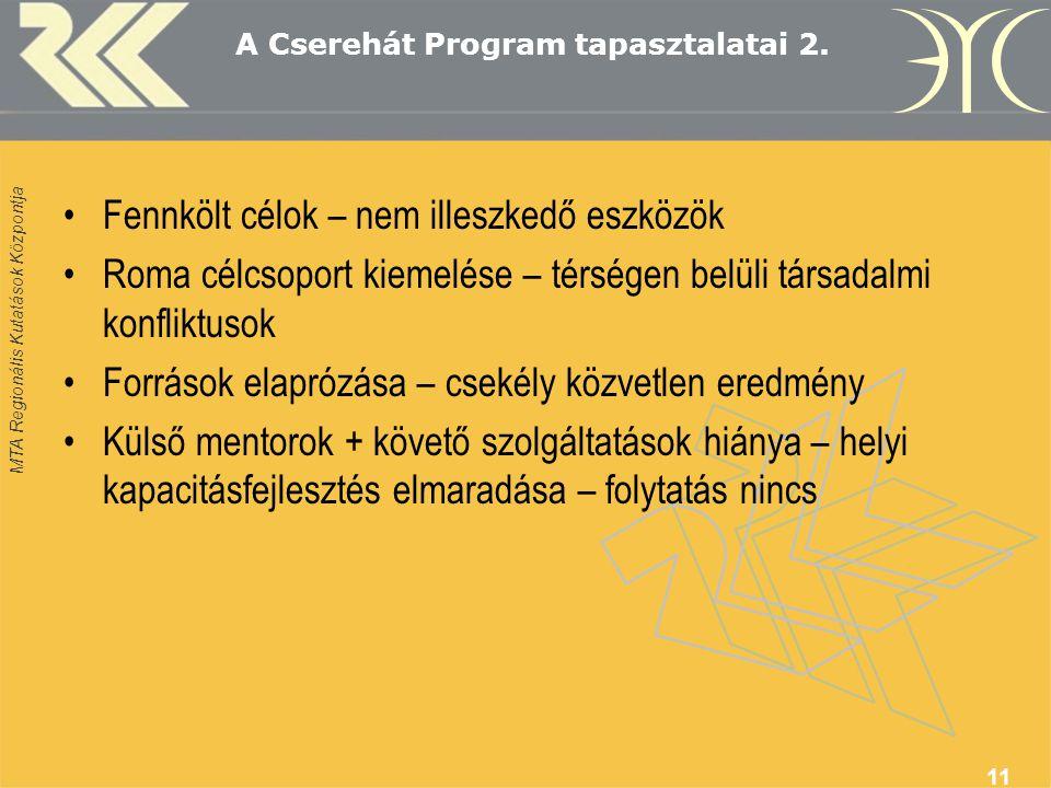 MTA Regionális Kutatások Központja 11 A Cserehát Program tapasztalatai 2.