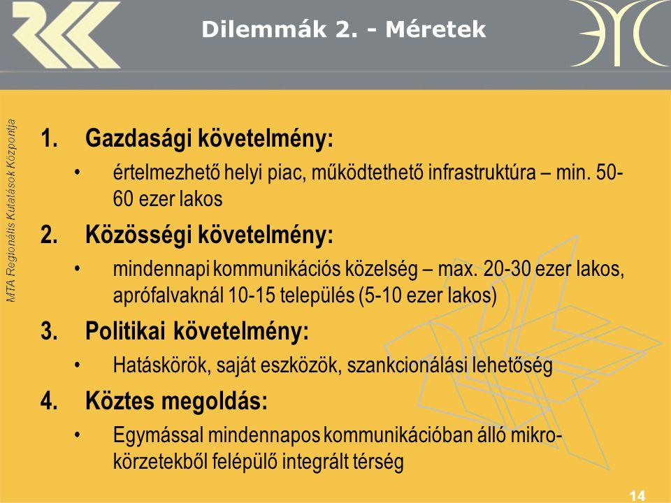 MTA Regionális Kutatások Központja 14 Dilemmák 2.