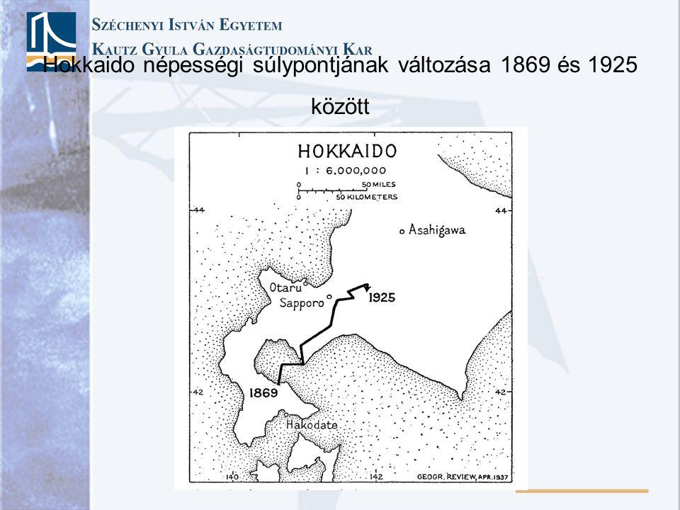 Hokkaido népességi súlypontjának változása 1869 és 1925 között