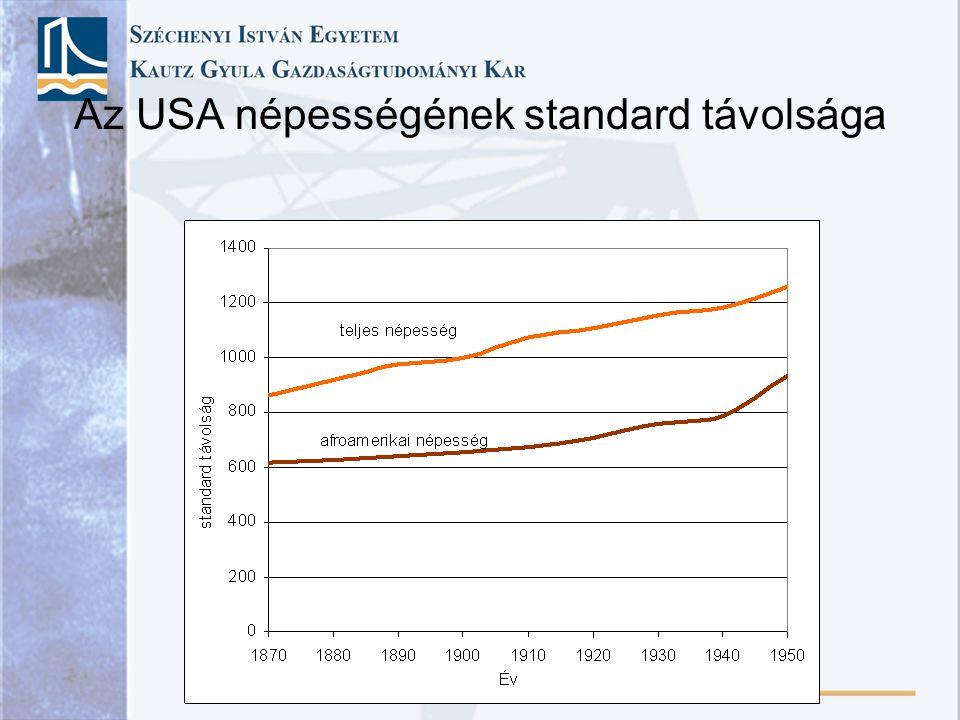 Az USA népességének standard távolsága