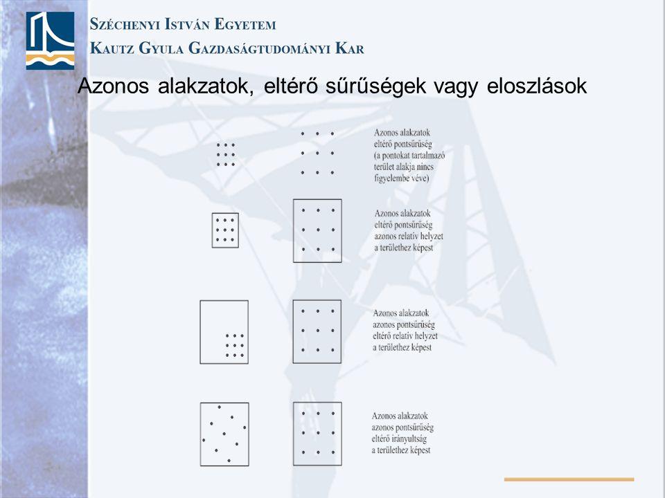 Azonos alakzatok, eltérő sűrűségek vagy eloszlások