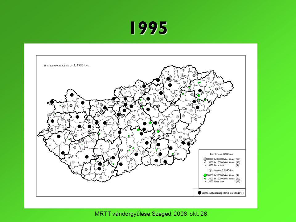 MRTT vándorgyűlése,Szeged, 2006. okt. 26. 1995