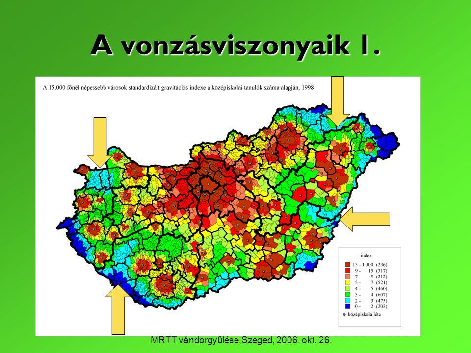 MRTT vándorgyűlése,Szeged, 2006. okt. 26. A vonzásviszonyaik 1.