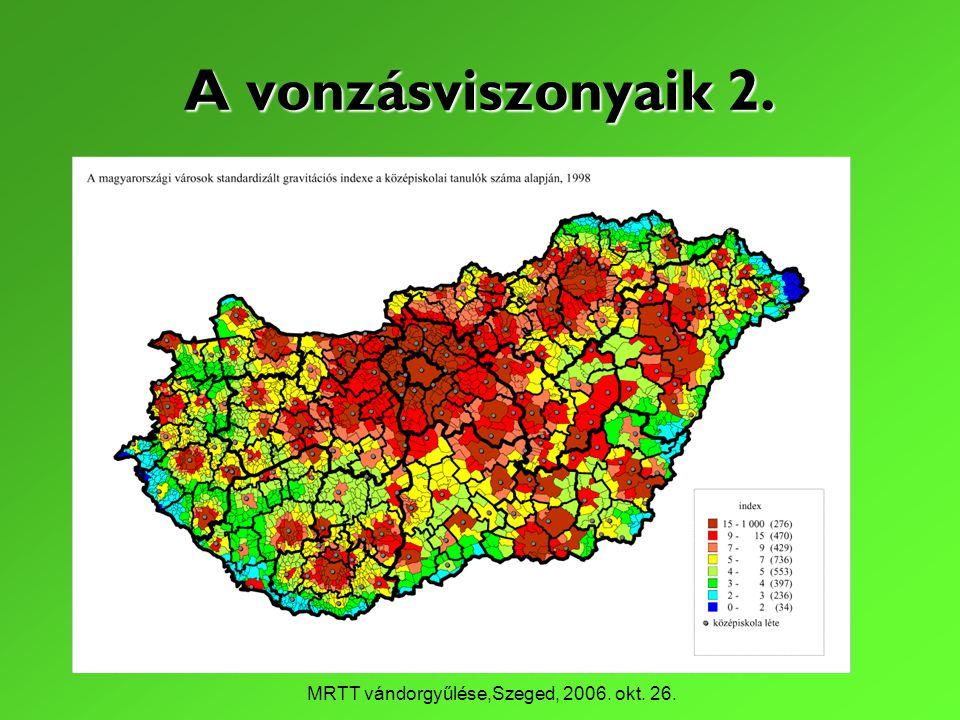 MRTT vándorgyűlése,Szeged, 2006. okt. 26. A vonzásviszonyaik 2.