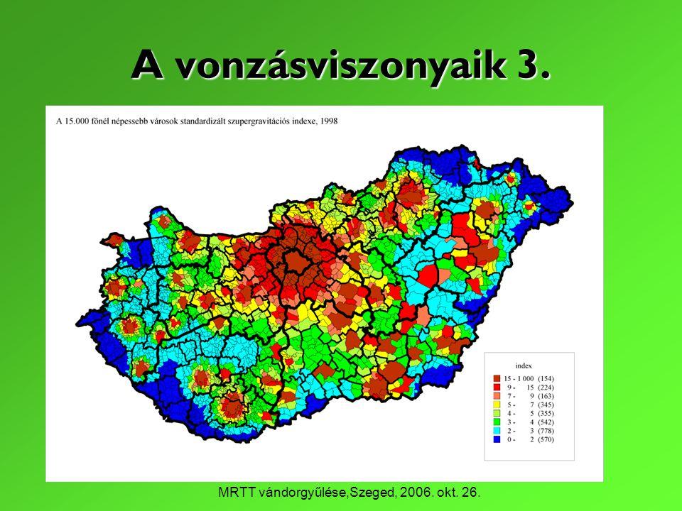 MRTT vándorgyűlése,Szeged, 2006. okt. 26. A vonzásviszonyaik 3.