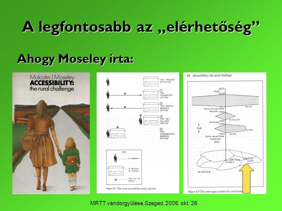 """MRTT vándorgyűlése,Szeged, 2006. okt. 26. A legfontosabb az """"elérhetőség Ahogy Moseley írta:"""