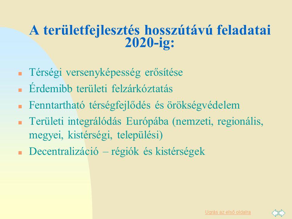 Ugrás az első oldalra Középtávú feladatok a területfejlesztésben 2013-ig: n Versenyképes budapesti metropolisz térség megteremtése n Régiókat dinamizáló fejlesztési pólusok megerősítése és a városhálózati kapcsolatrendszer fejlesztése (policentrikus városhálózat) n Elmaradott térségek, külső és belső perifériák felzárkóztatása (elérhetőség, kistérségi központok) n Országos jelentőségű, integrált fejlesztési térségek és területfejlesztési tématerületetek (Balaton, termálkincs, megújuló energiaforrások) n Határmenti területek fejlesztése, határon átnyúló térségi együttműködés (európai területi együttműködés részeként) n Vidékies (rurális) térségek területileg integrált fejlesztésének priorizálása