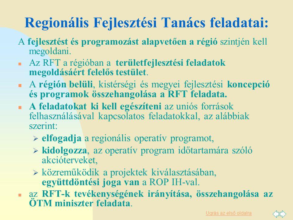 Ugrás az első oldalra Regionális Fejlesztési Tanács feladatai: A fejlesztést és programozást alapvetően a régió szintjén kell megoldani.