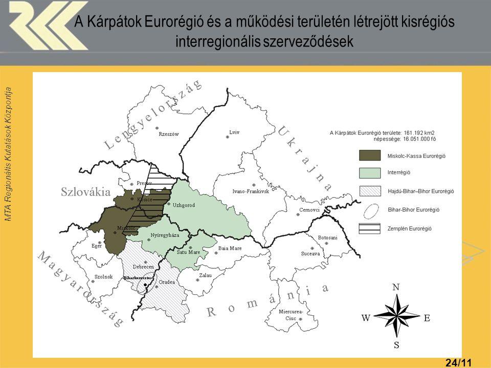 MTA Regionális Kutatások Központja 24/11 A Kárpátok Eurorégió és a működési területén létrejött kisrégiós interregionális szerveződések