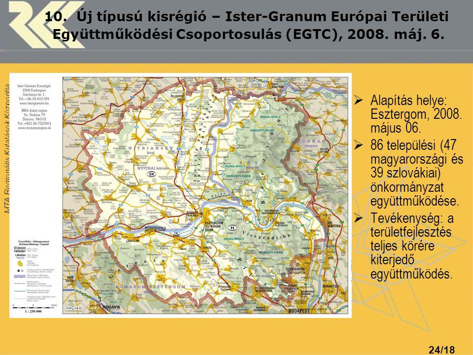 MTA Regionális Kutatások Központja 24/18 10. Új típusú kisrégió – Ister-Granum Európai Területi Együttműködési Csoportosulás (EGTC), 2008. máj. 6.  A