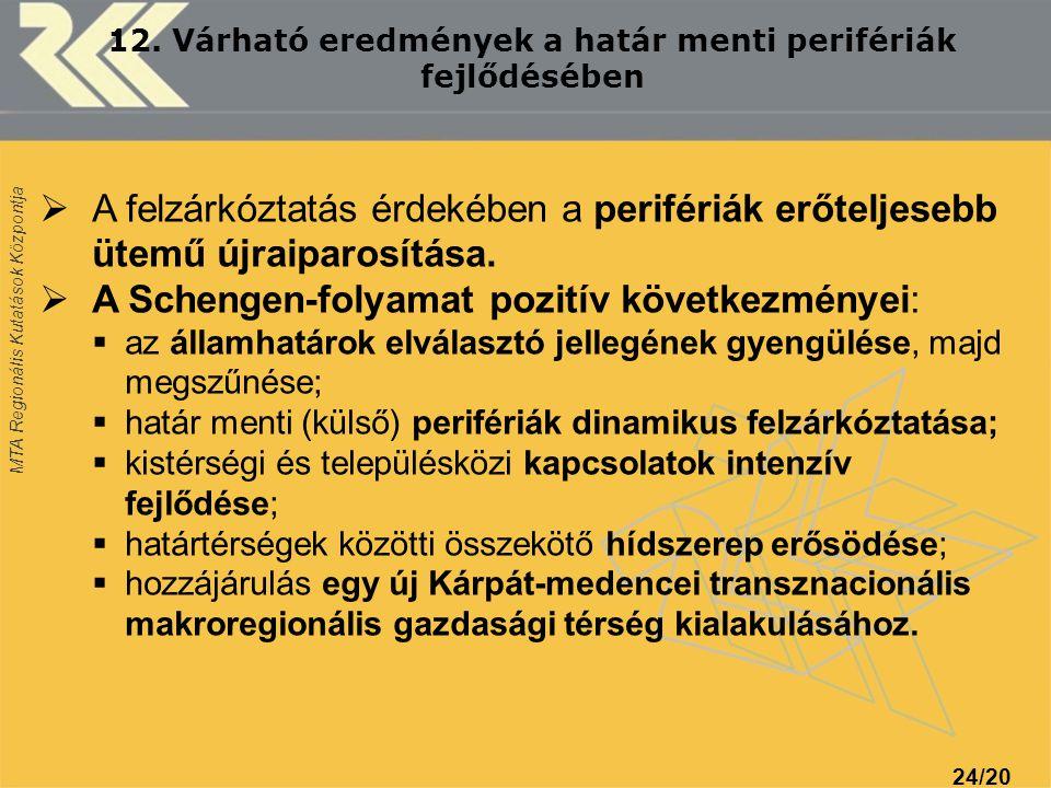 MTA Regionális Kutatások Központja 24/20  A felzárkóztatás érdekében a perifériák erőteljesebb ütemű újraiparosítása.  A Schengen-folyamat pozitív k