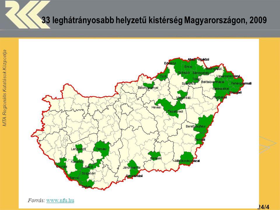 MTA Regionális Kutatások Központja 24/4 Forrás: www.nfu.huwww.nfu.hu 33 leghátrányosabb helyzetű kistérség Magyarországon, 2009