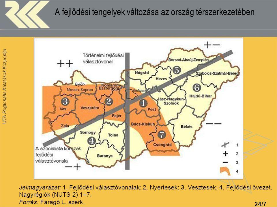 MTA Regionális Kutatások Központja 24/8 4.