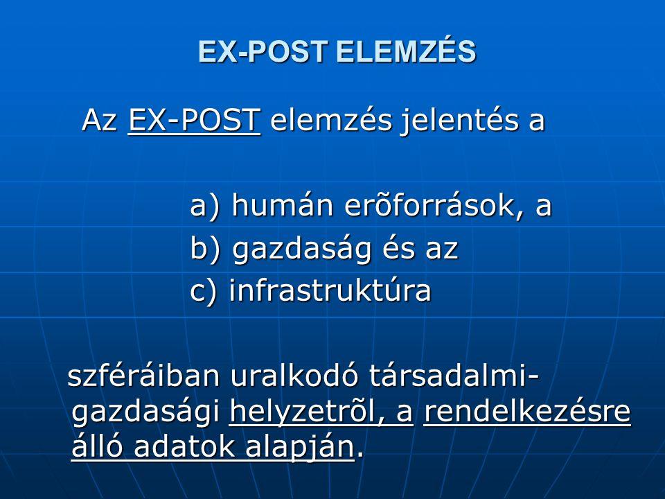 EX-POST ELEMZÉS EX-POST ELEMZÉS Az EX-POST elemzés jelentés a Az EX-POST elemzés jelentés a a) humán erõforrások, a a) humán erõforrások, a b) gazdaság és az b) gazdaság és az c) infrastruktúra c) infrastruktúra szféráiban uralkodó társadalmi- gazdasági helyzetrõl, a rendelkezésre álló adatok alapján.