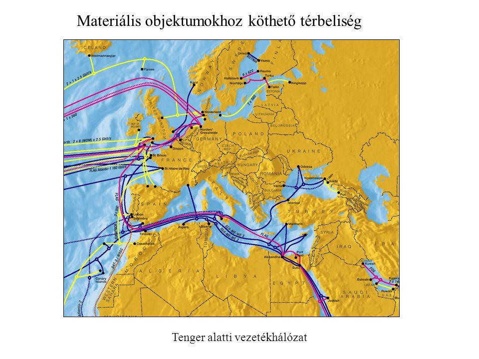 Materiális objektumokhoz köthető térbeliség Tenger alatti vezetékhálózat