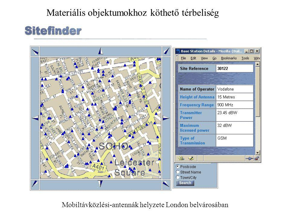 Mobiltávközlési-antennák helyzete London belvárosában Materiális objektumokhoz köthető térbeliség