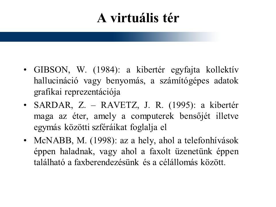 A virtuális tér GIBSON, W. (1984): a kibertér egyfajta kollektív hallucináció vagy benyomás, a számítógépes adatok grafikai reprezentációja SARDAR, Z.