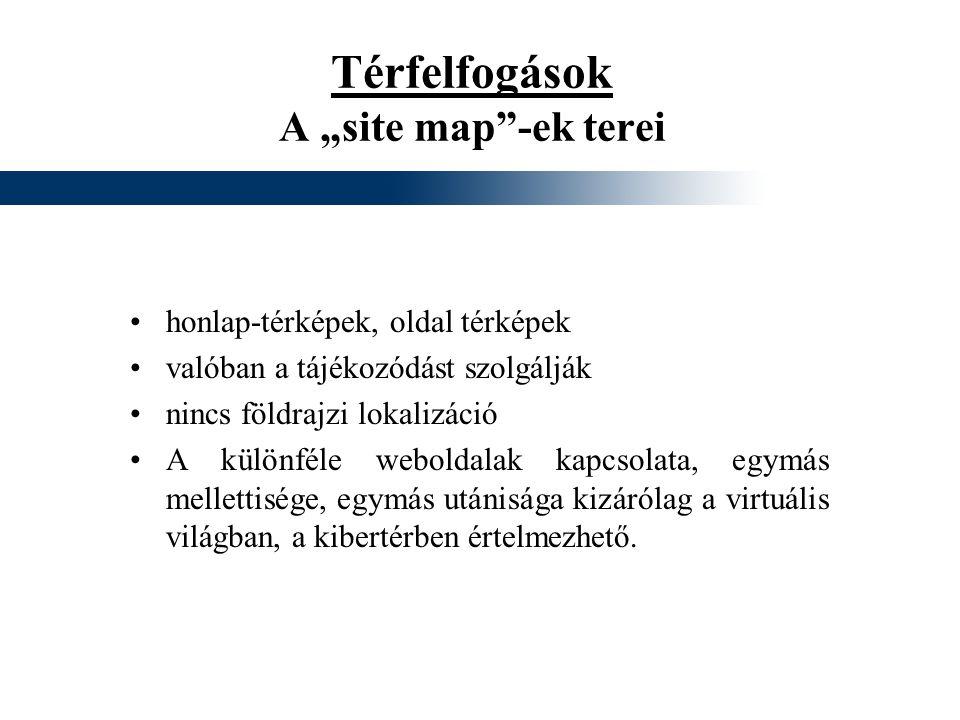 """Térfelfogások A """"site map""""-ek terei honlap-térképek, oldal térképek valóban a tájékozódást szolgálják nincs földrajzi lokalizáció A különféle weboldal"""