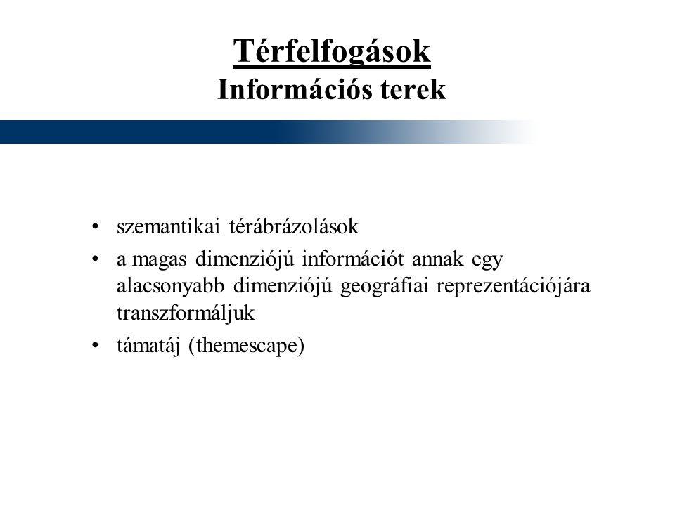 Térfelfogások Információs terek szemantikai térábrázolások a magas dimenziójú információt annak egy alacsonyabb dimenziójú geográfiai reprezentációjár