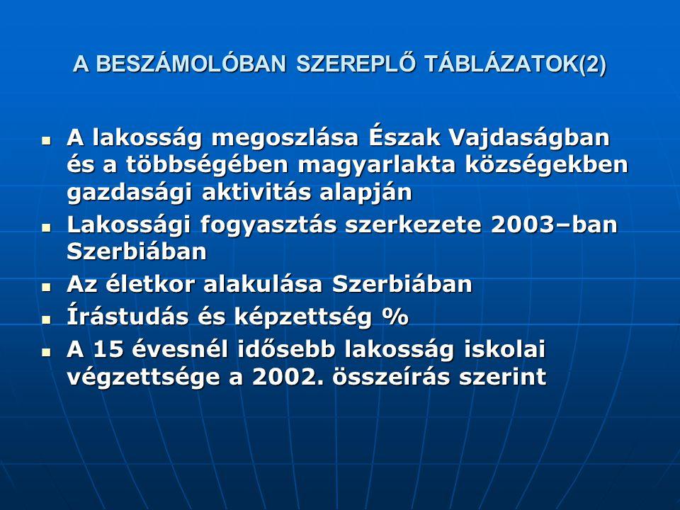 A BESZÁMOLÓBAN SZEREPLŐ TÁBLÁZATOK(2) A lakosság megoszlása Észak Vajdaságban és a többségében magyarlakta községekben gazdasági aktivitás alapján A l
