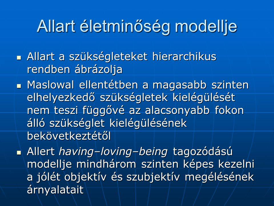 Allart életminőség modellje Allart a szükségleteket hierarchikus rendben ábrázolja Allart a szükségleteket hierarchikus rendben ábrázolja Maslowal ell