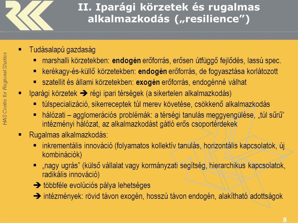 """HAS Centre for Regional Studies 8 II. Iparági körzetek és rugalmas alkalmazkodás (""""resilience"""")  Tudásalapú gazdaság  marshalli körzetekben: endogén"""